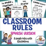 SPANISH Classroom Rules Posters