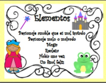 "SPANISH-""Cuento de Hadas"" Anchor Chart-Posters"