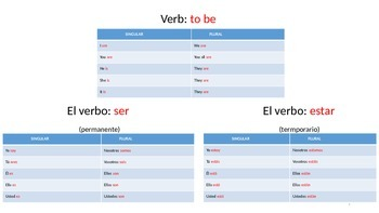 SPANISH/ ENGLISH STRUCTURE