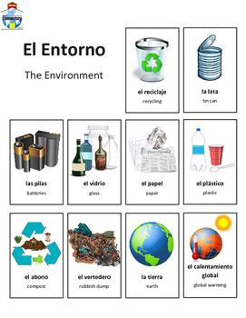SPANISH: Environment and Landforms
