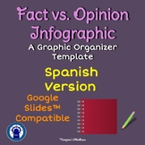 SPANISH Fact vs. Opinion Infographic Graphic Organizer for Google Slides™