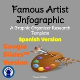 SPANISH Famous Artist Infographic Graphic Organizer Google Slides™ Version