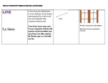 SPANISH  Geometry  (vocabulary) Flash Cards: Points, Lines