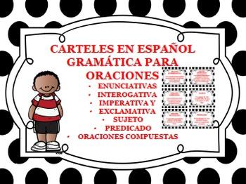 SPANISH Grammar Sentences/Oraciones Gramatica
