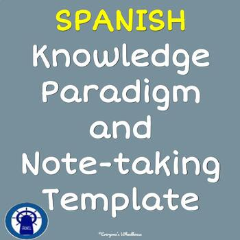 SPANISH Knowledge Paradigm and Note-Taking Template for All Subject Areas
