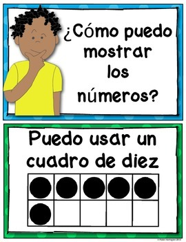SPANISH: Math Strategy Number Posters for Kindergarten Common Core