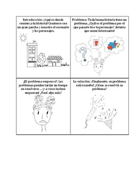 SPANISH Narrative Writing Graphic Organizer (Organizador de Escritura Narrativa)