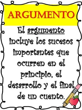 SPANISH Organizers-Posters For COMPREHENSION