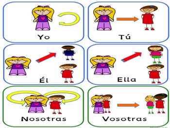SPANISH PERSONAL PRONOUNS POSTERS AND CARDS PRONOMBRES PERSONALES 1363628 on Math For Grade 5