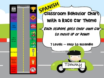 SPANISH Racing Car Behavior Chart - with movable cars!