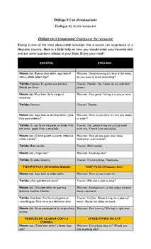 SPANISH SPEAKING ACTIVITIES FOR TEACHERS IN TROUBLE