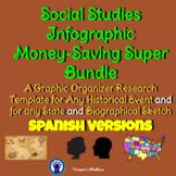 SPANISH Social Studies Research Infographic Graphic Organizers Super Bundle