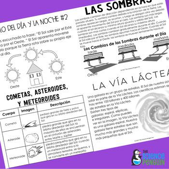 SPANISH Space Mini-Charts