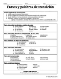 SPANISH: Transitional words and phrases ESPANOL: Frases y palabras de transicion