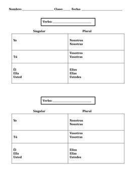 SPANISH VERB CONJUGATIONS CHART