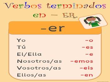 SPANISH VERBS POSTERS POSTERS VERBOS ESPAÑOL