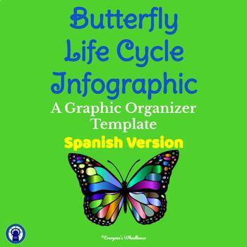 SPANISH Version Butterfly Life Cycle Infographic Template Graphic Organizer
