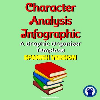 SPANISH Version Character Analysis Infographic Template