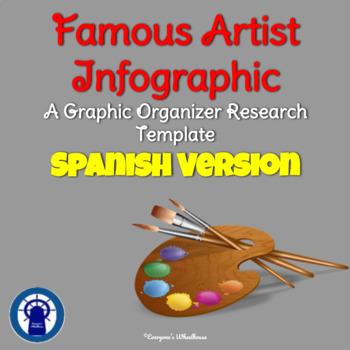 SPANISH Version Famous Artist Infographic Template Graphic Organizer