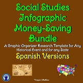 SPANISH Versions Social Studies Research Infographic Graphic Organizers Bundle
