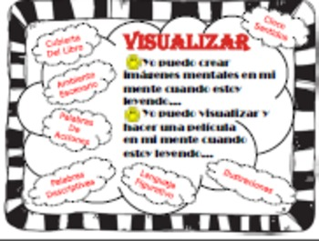 """SPANISH """"Visualizar"""" Cartel & Organizadores para Visualizar y Escribir"""