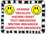 """SPANISH """"Visualizar"""" Cartel & Organizadores para Visualiza"""
