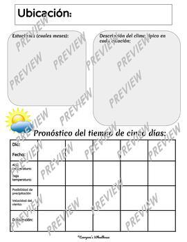 SPANISH Weather Infographic Template