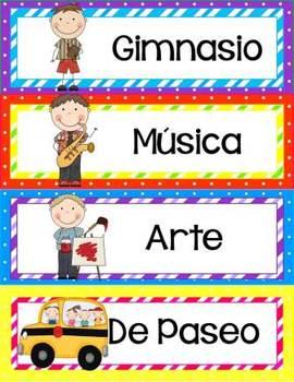 SPANISH Where Are We? Chart