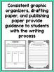 SPANISH Writing Prompts For Second Grade Opinion Writing
