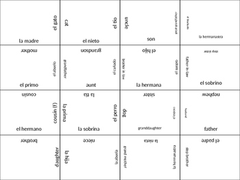 SPANISH family jigsaw puzzle