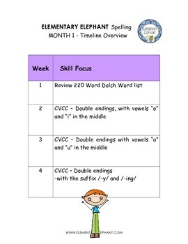 Spelling Curriculum-Month 1- Activity Pack -CCSS! Grade 4 by Elementary Elephant