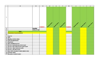 SPECIAL EDUCATION ACCOMMODATION SPREADSHEET