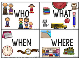 SPECIAL EDUCATION CLASSROOM Visual prompts for WH Question