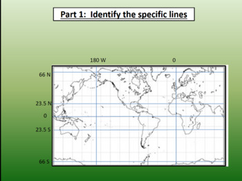 SPECIFIC LATITUDE AND LONGITUDE LINES POWER POINT NOTES/GAME/QUIZ