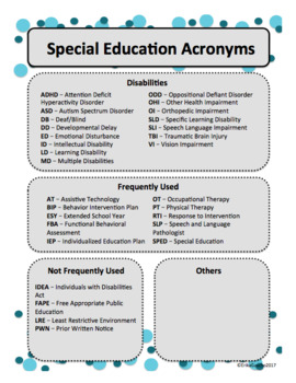 SPED Acronyms