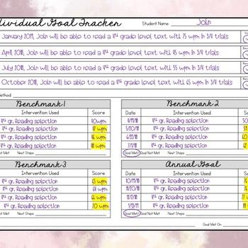 SPED Goal Tracker