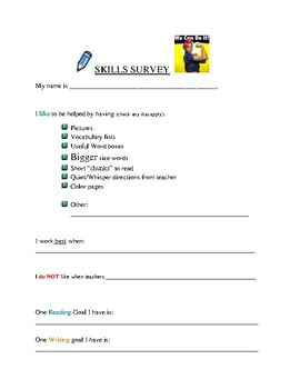 SPED Group Survey