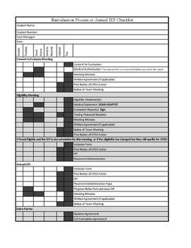 SPED Paperwork Checklist {Editable} {IEP Forms}