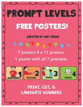 SPED Prompt Level Posters for Classroom