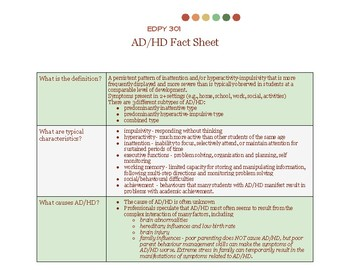 SPED Quick Facts Sheets - Fantastic PD Resource