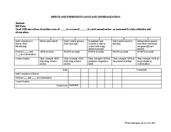 SPEECH GENERALIZATION RUBRIC