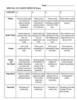 SPEECH RUBRIC (EDITABLE) :  SPECIAL OCCASION SPEECH