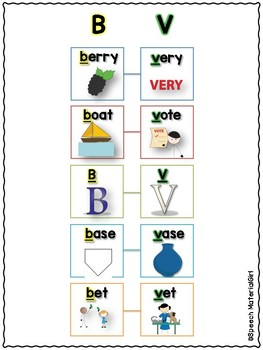 SPEECH THERAPY /B/ /V/ CONTRASTIVE Minimal PAIRS articulation freebie