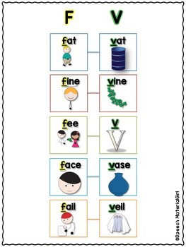 SPEECH THERAPY /F/ /V/ CONTRASTIVE Minimal PAIRS articulation freebie