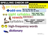 SPELLING CHECK-UP EDITING & Proofreading ANCHOR CHART