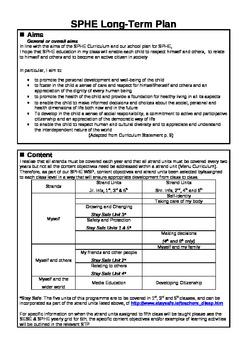 SPHE Long Term Plan for 5th Class EDITABLE