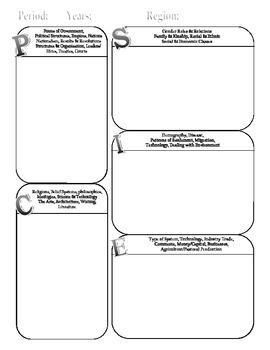 SPICE Chart AP World History Themes