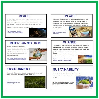 SPICESS Posters ( 7 Geographical Concepts) - Australian Curriculum