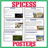SPICESS Posters ( 7 Geographical Concepts) - Australian Cu
