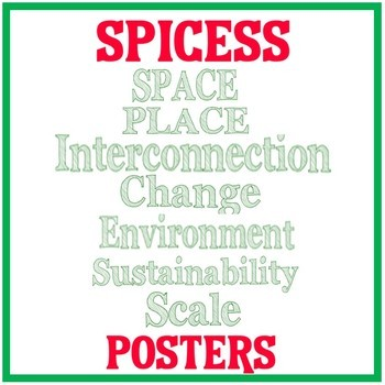 SPICESS Posters and Landforms research Task